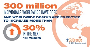 Take Action for World COPD Day