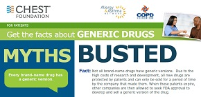 Generic drugs for COPD