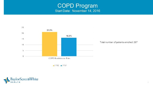 Plano COPD results