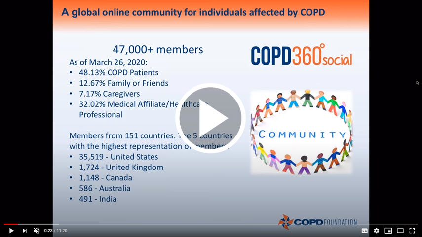 Results of COPD360social COVID-19 Survey #1